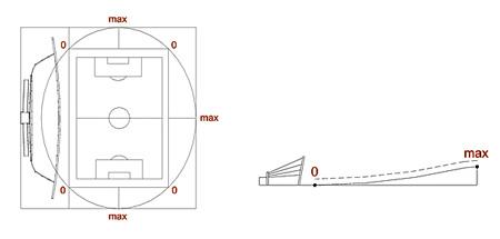 seatsheights-diagram.jpg