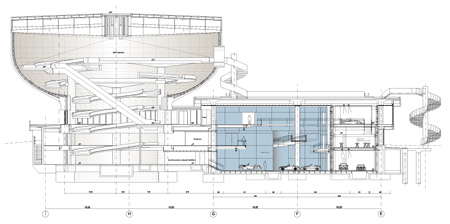 bmw-museum-munich-cross-section.jpg