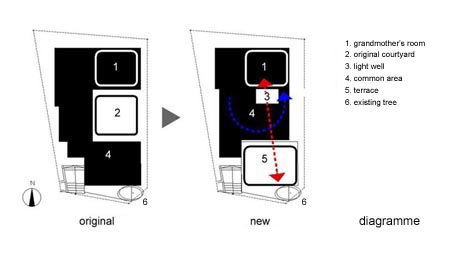 lightwell-house-by-kimizuka-architects-diagramme.jpg