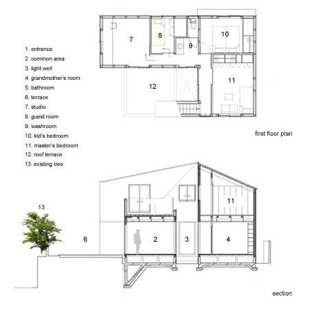 Lightwell House By Kimizuka Architects Plans2