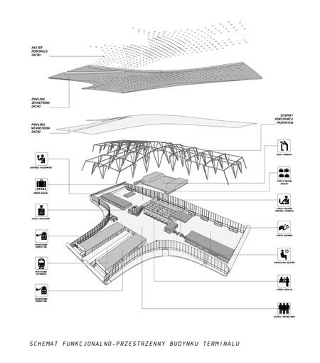 lublin-airport-6.jpg