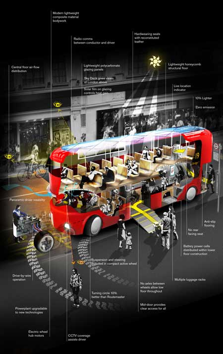 a-new-bus-for-london-by-aston-martin-and-foster-partners-51761_fp336715_indesign.jpg