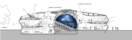 house-of-astronomy-by-bernhardt-partners-section.jpg
