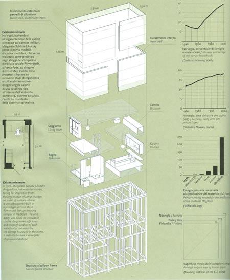 boxhome-by-rintala-eggertsson-architects-abitare_1.jpg