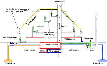 book-mountain-by-mvrdv-energy-system.jpg