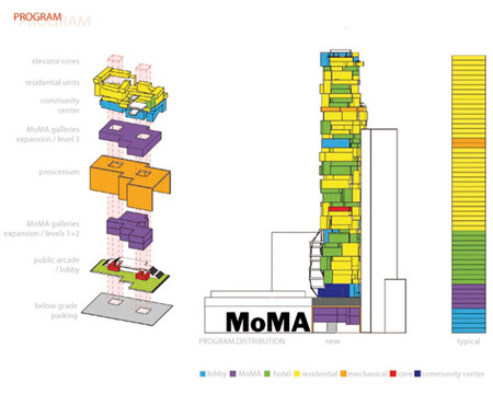 alternative-design-for-moma-tower-by-axis-mundi-02-program.jpg