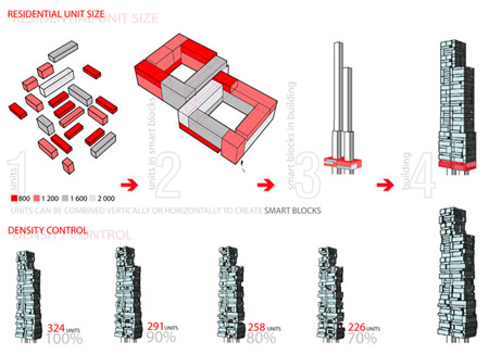 alternative-design-for-moma-tower-by-axis-mundi-03-assembly-diagram.jpg