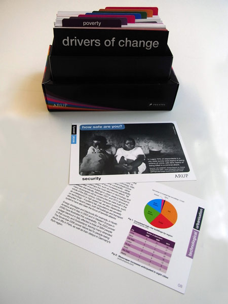 competition-five-copies-of-drivers-of-change-to-be-won-05.jpg