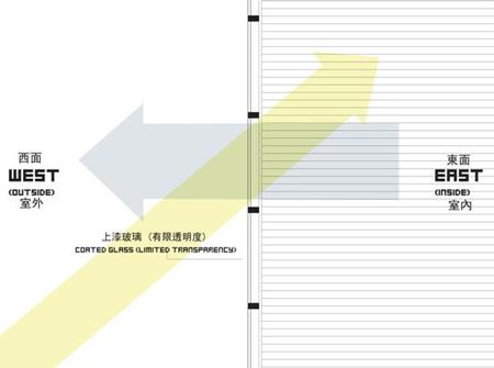 dzn_sem_diagram_01.jpg