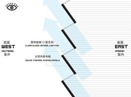 dzn_sem_diagram_02.jpg