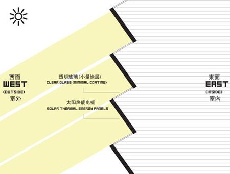 dzn_sem_diagram_03.jpg