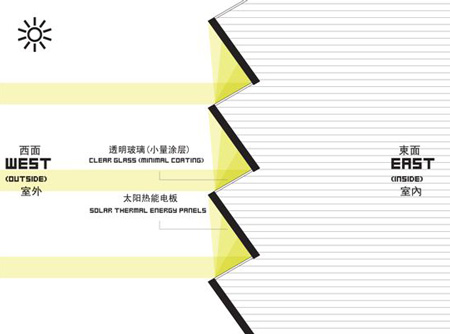 dzn_sem_diagram_04.jpg