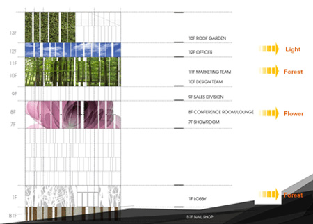 vov-building-by-void-planning-21.jpg