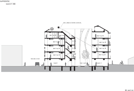 dzn_Slit Court by EASTERN Design Office 16