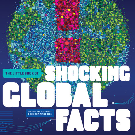 Little Book of Shocking Global Facts