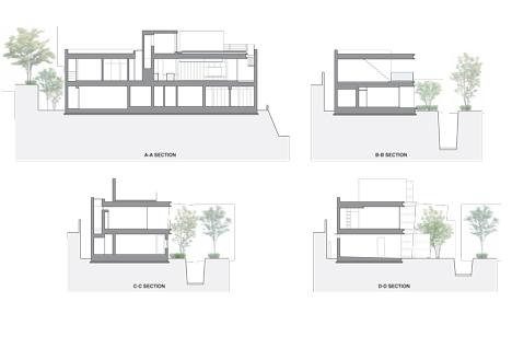 NRM-Architects Office