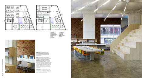 Total Office Design by Kerstin Zumstein