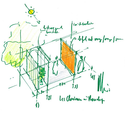 Ronchamp Tomorrow project by Renzo Piano
