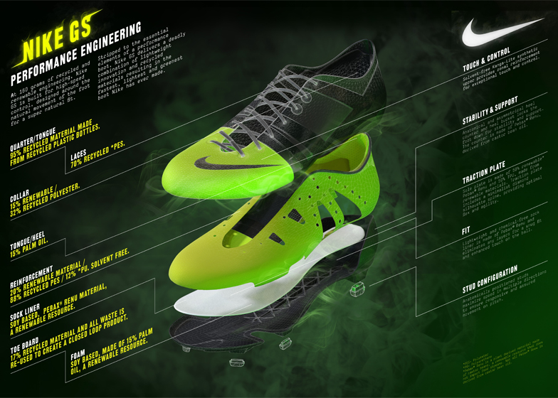 100% authentic factory price temperament shoes Nike GS football boot made from beans and recycled plastic ...