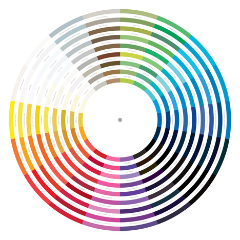 dezeen_Competition- five Colour of Popular Music and Song prints to give away_2