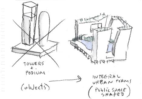 Image result for Steven Holl Porosity Sketch