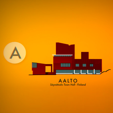 The ABC of Architects by Andrea Stinga and Federico Gonzalez