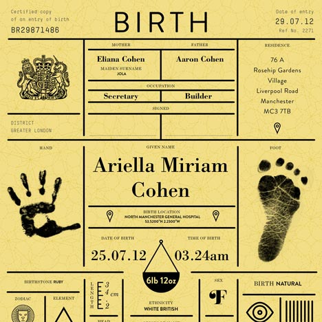 Birth certificates by IWANT for Icon magazine