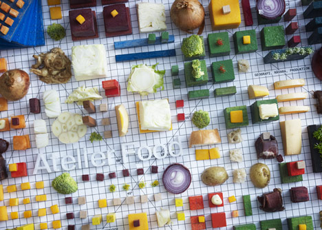Still Life by Petter Johansson and Atelier Food
