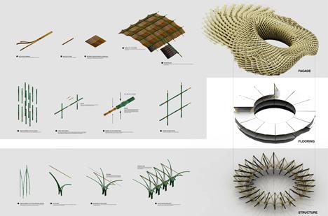 Bamboo Lakou by John Naylor