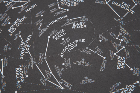 Competition: five Hollywood Star Charts by Dorothy to be won