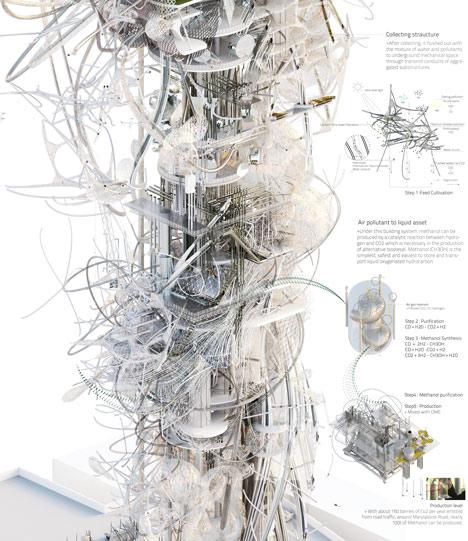 Synth[e]tech[e]cology by Chang-Yeob Lee