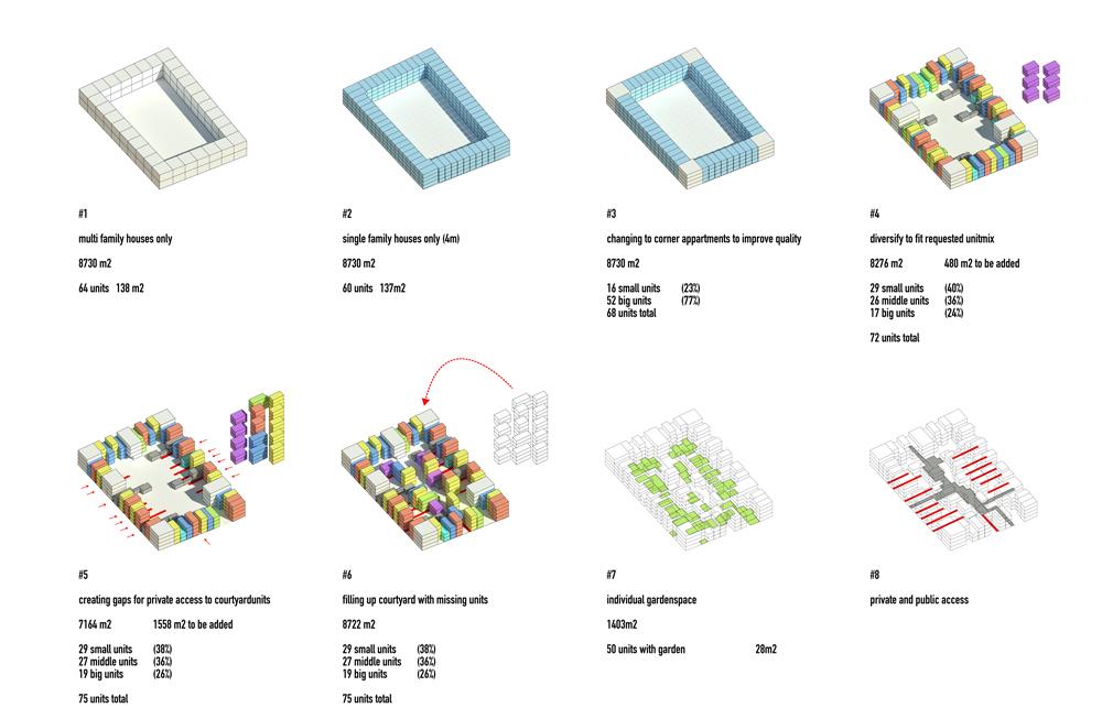 MVRDV Wins Swiss Housing Competition