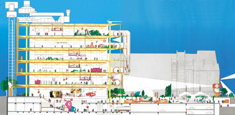 """The Centre Pompidou captures the revolutionary spirit of 1968"" - Richard Rogers"