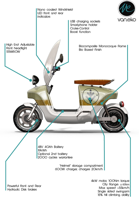 Be.e scooter made from plants by Waarmakers