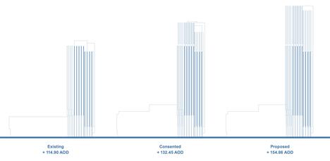South Bank Tower proposal