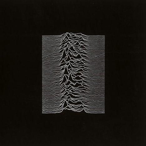 Album artwork by Peter Saville