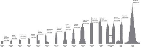 Science-fiction author proposes 20-kilometre skyscraper