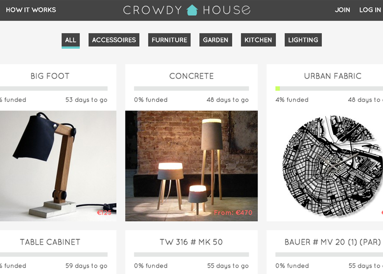 Crowdyhouse crowdfunding platform for designers