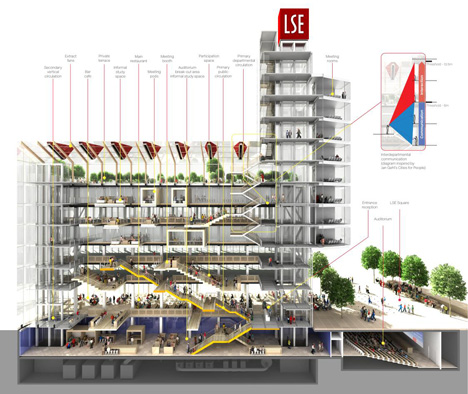 Detailed diagram of Rogers Stirk Harbour + Partners to design new building for London School of Economics