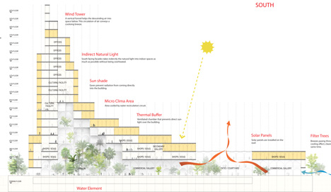 Detailed section of Sou Fujimoto designs masterplan made from modular arches