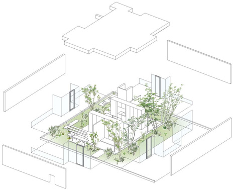 3D concept diagram of Green Edge House by mA-style Architects encases a perimeter garden behind its walls