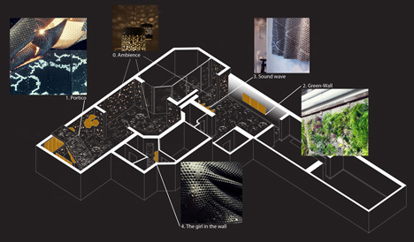 Concept diagram of Subterranean Concrete Orgy by Studioverket
