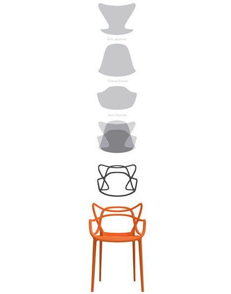 Masters Chair form development graphic