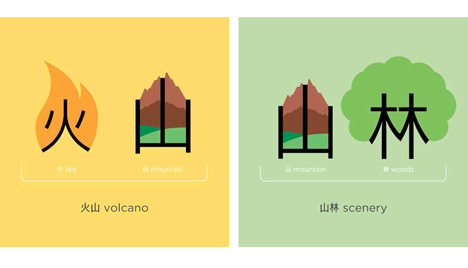 Chineasy by ShaoLan Hsueh