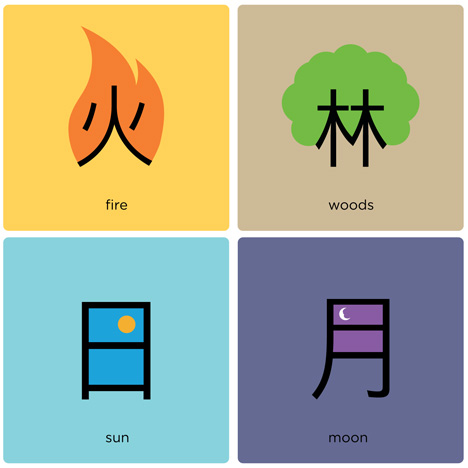 Chineasy by ShaoLan Hsueh_dezeen_sq