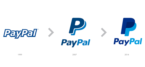 Evolution of the PayPal identity