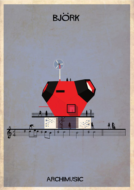 Archimusic by Federico Babina – Joga by Bjork