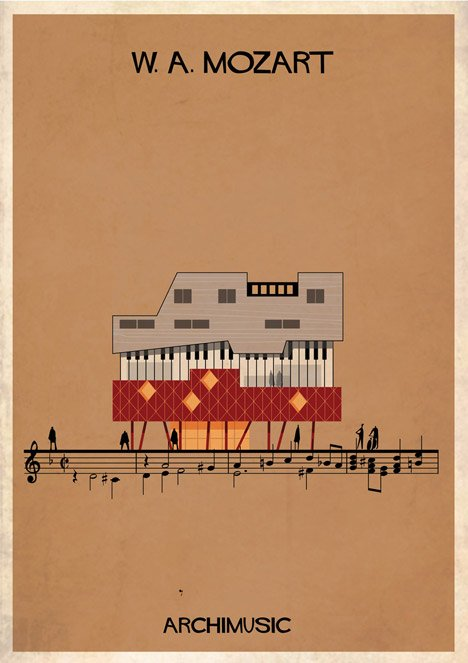 Archimusic by Federico Babina – Requiem by Mozart
