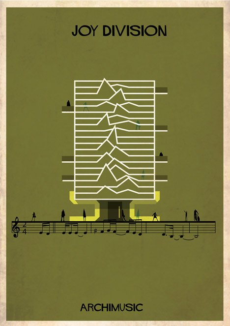 Archimusic by Federico Babina – Love Will Tear Us Apart by Joy Division