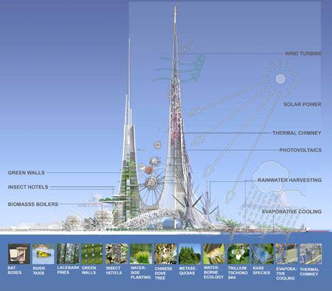 Chetwoods-Pheonix-Towers_dezeen_468_1